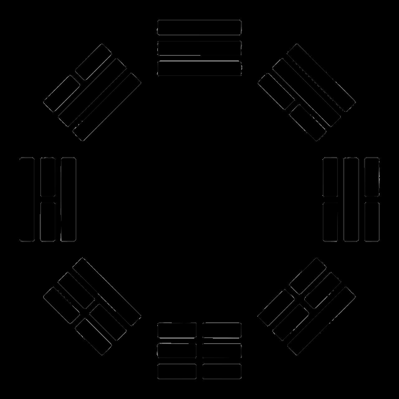 Trigramas del I-Ching, el libro de las mutaciones