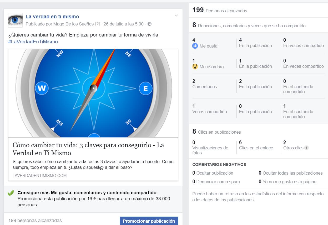 Problemas de alcance en Facebook